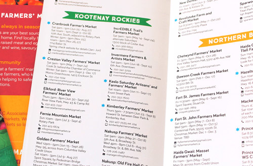 BC Farmers' Market Directory (detail)
