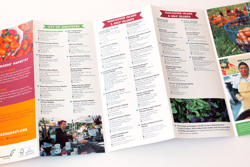 BC Farmers' Market Directory