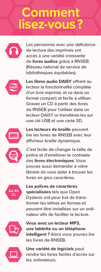 Brochure in French