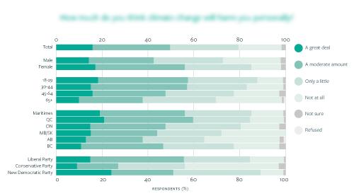 Chart from webinar slide